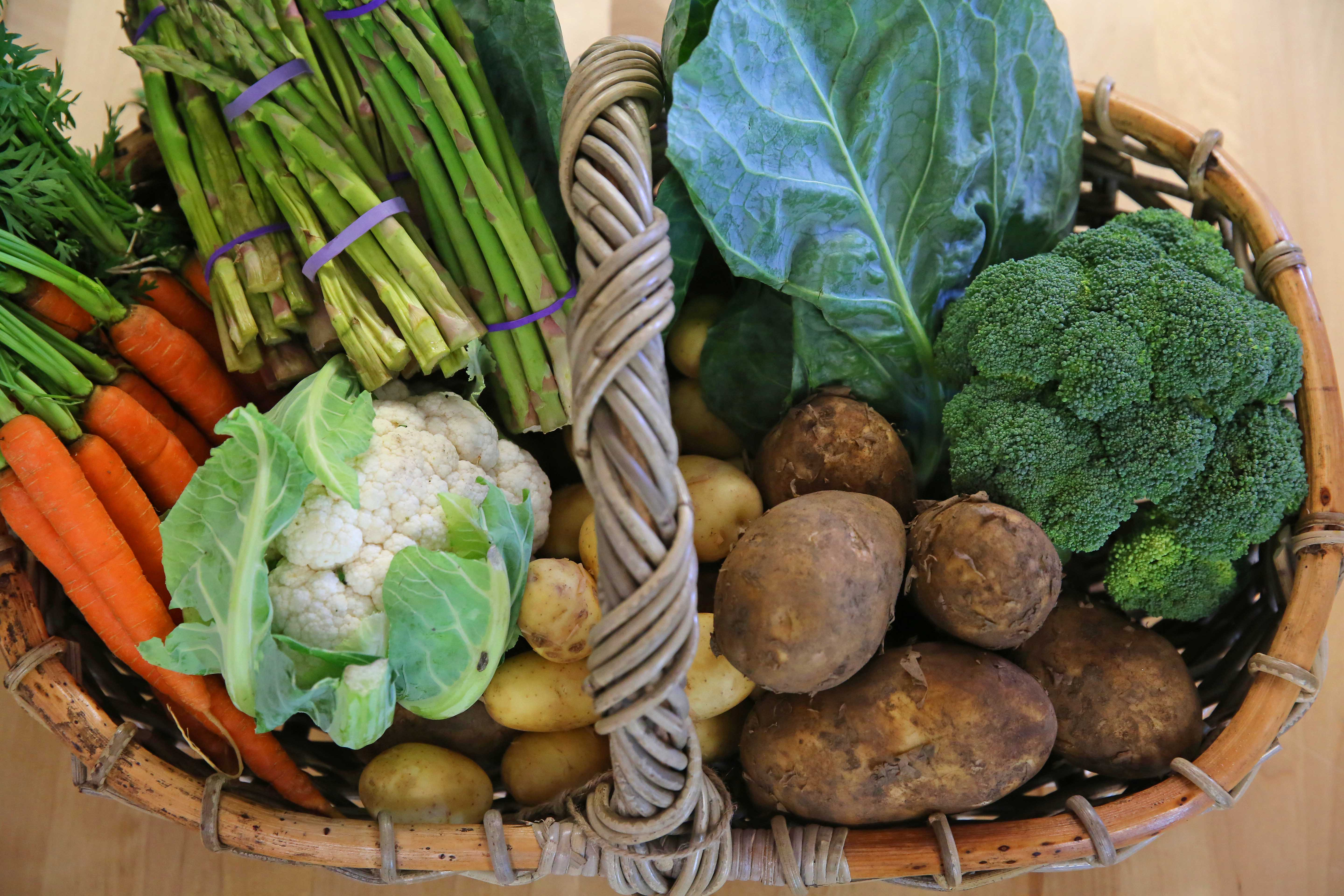 Selection of Veg in basket